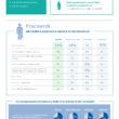 Zdrowie w pracy ? diagnoza i oczekiwane zmiany